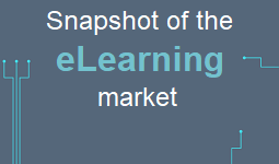 infographic eLearning market